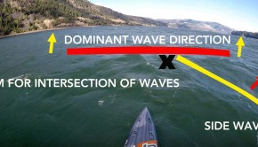 how to downwind SUP world