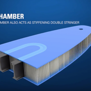 Starboard Deluxe Double Chamber Technology