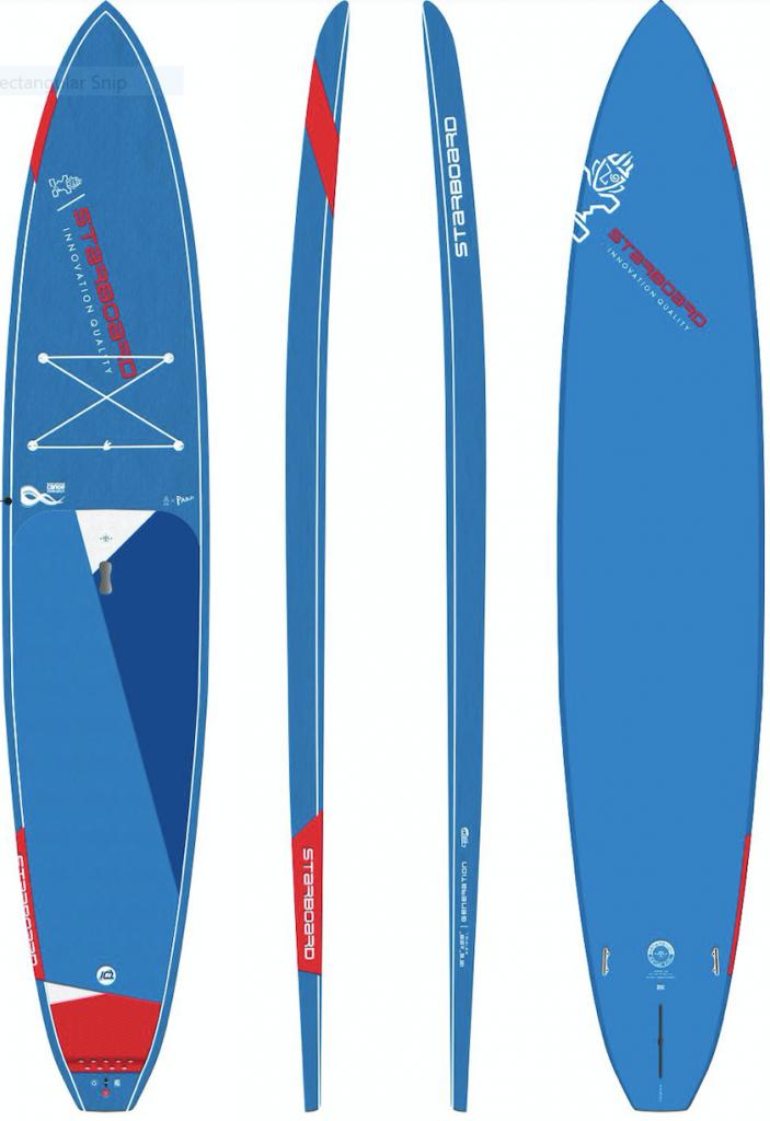starboard generation board